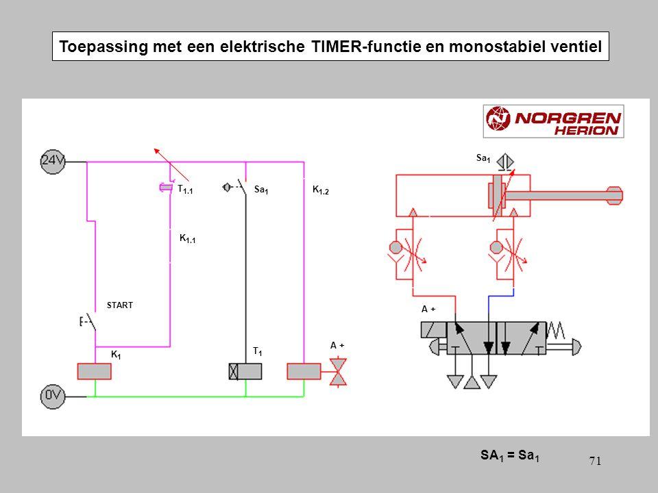 Toepassing met een elektrische TIMER-functie en monostabiel ventiel