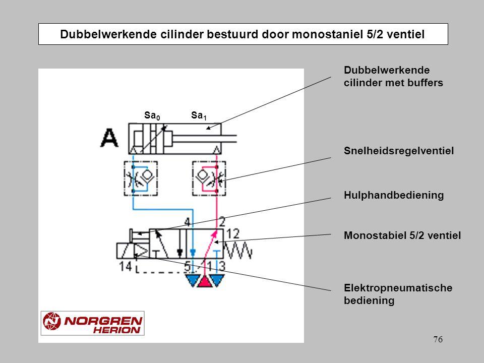 Dubbelwerkende cilinder bestuurd door monostaniel 5/2 ventiel