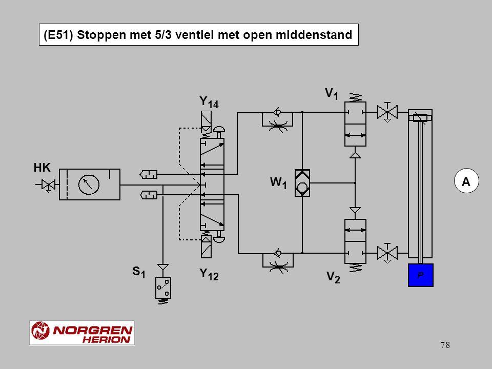 (E51) Stoppen met 5/3 ventiel met open middenstand