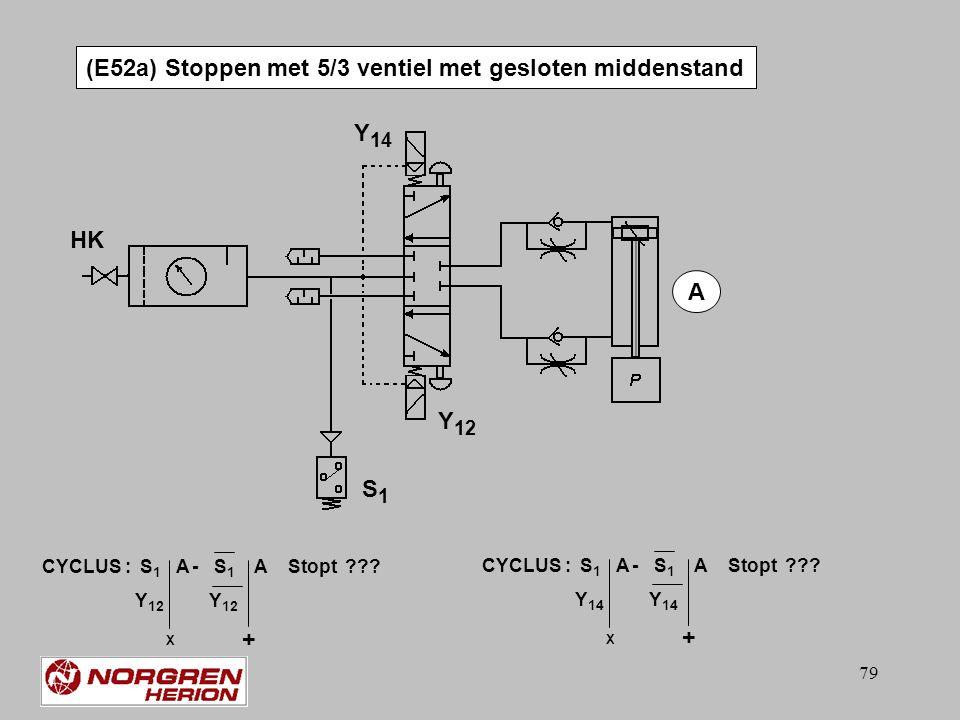 (E52a) Stoppen met 5/3 ventiel met gesloten middenstand