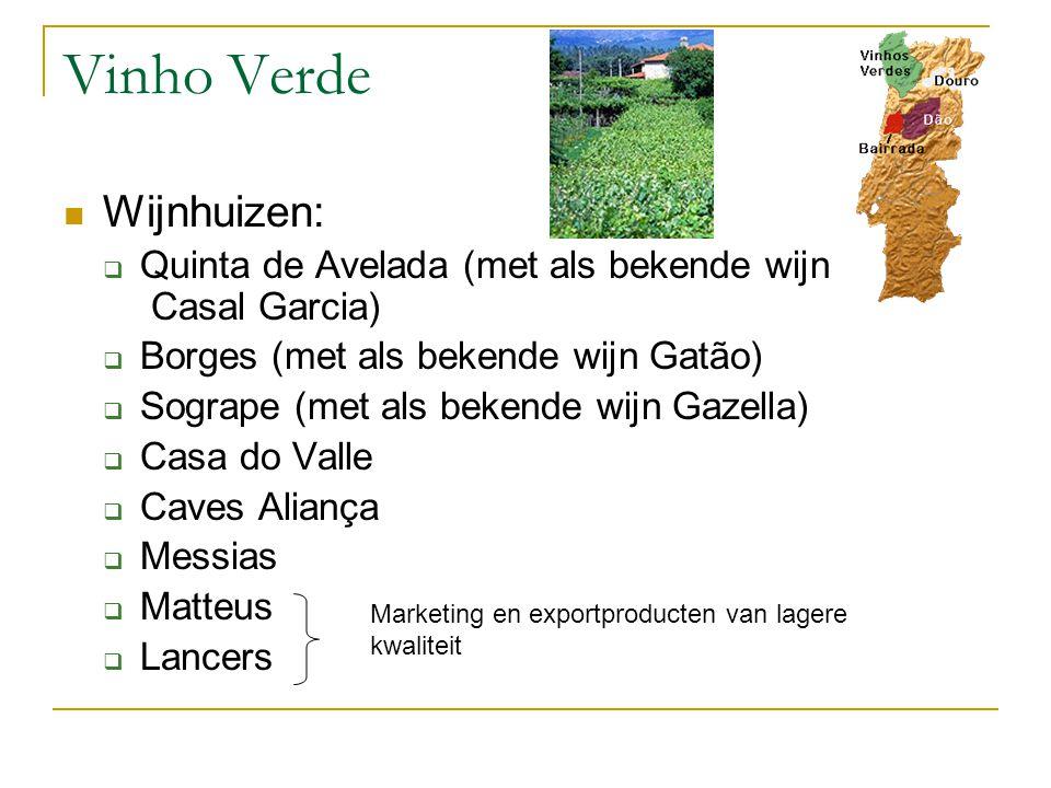 Vinho Verde Wijnhuizen: