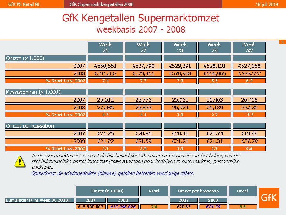 GfK Kengetallen Supermarktomzet weekbasis 2007 - 2008