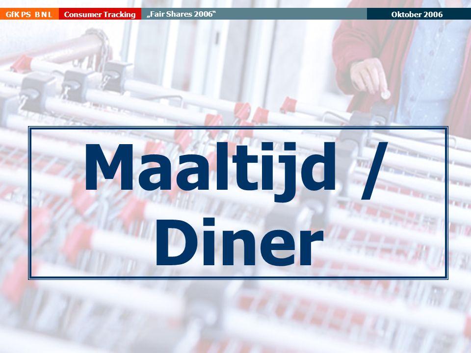 Maaltijd / Diner