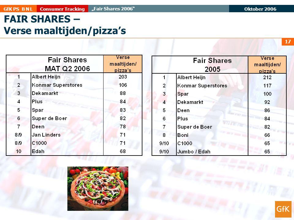 FAIR SHARES – Verse maaltijden/pizza's