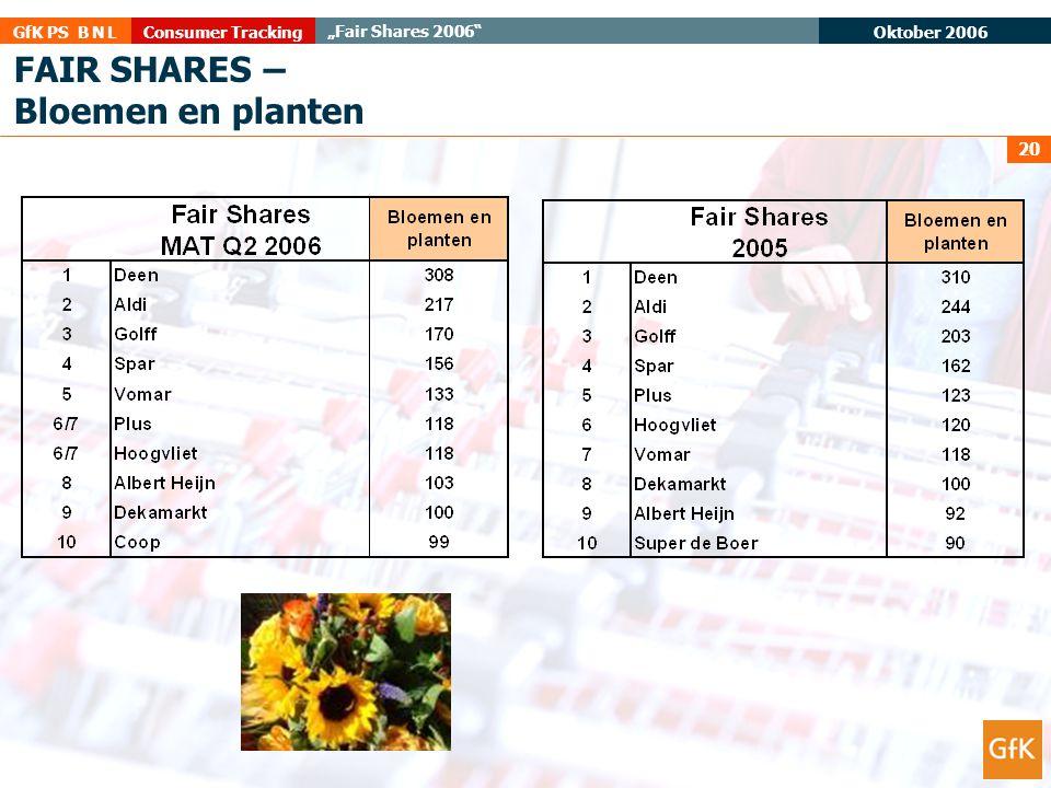 FAIR SHARES – Bloemen en planten