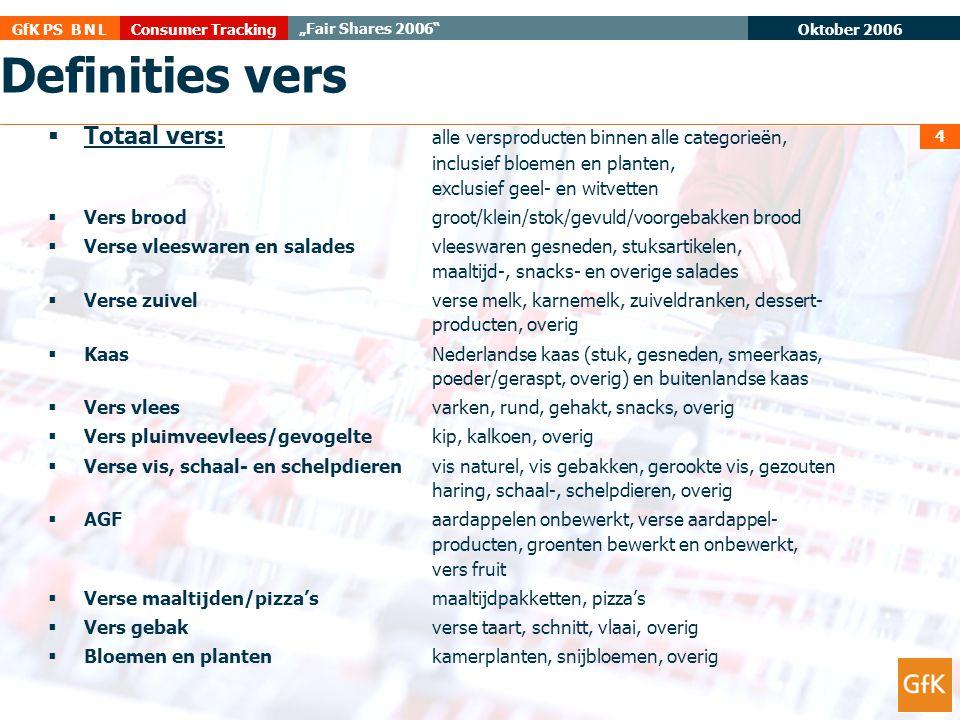 Definities vers Totaal vers: alle versproducten binnen alle categorieën, inclusief bloemen en planten, exclusief geel- en witvetten.