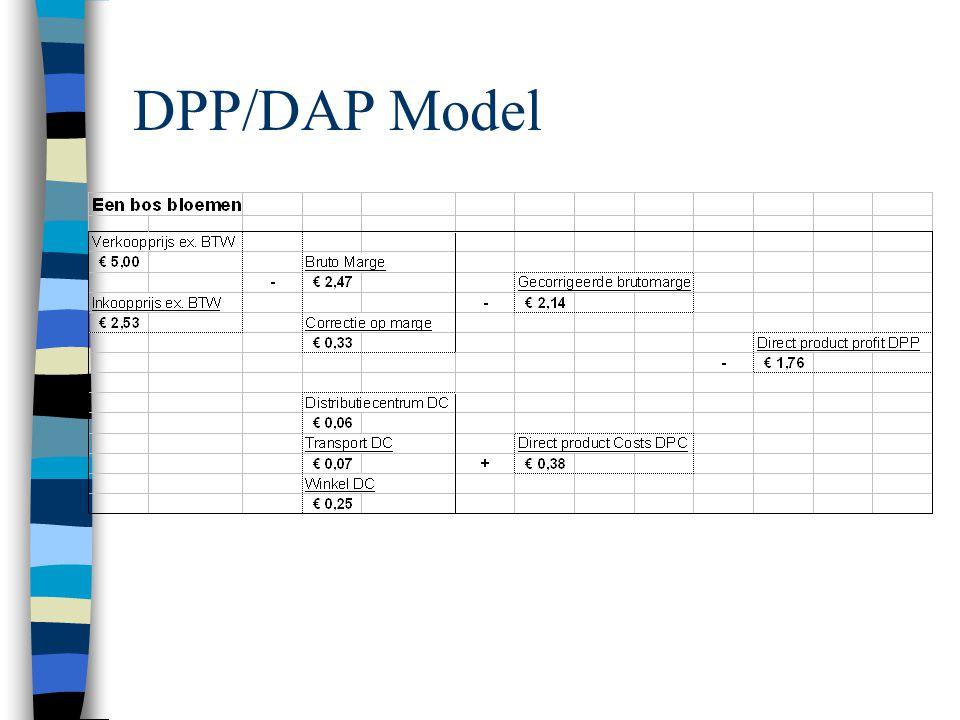 DPP/DAP Model