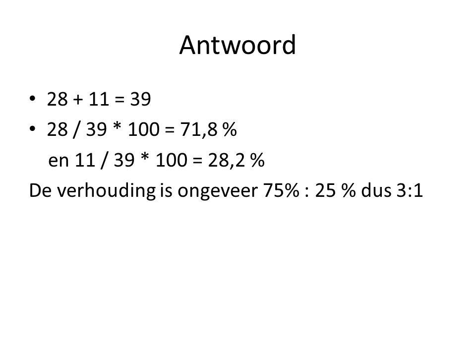 Antwoord 28 + 11 = 39 28 / 39 * 100 = 71,8 % en 11 / 39 * 100 = 28,2 %