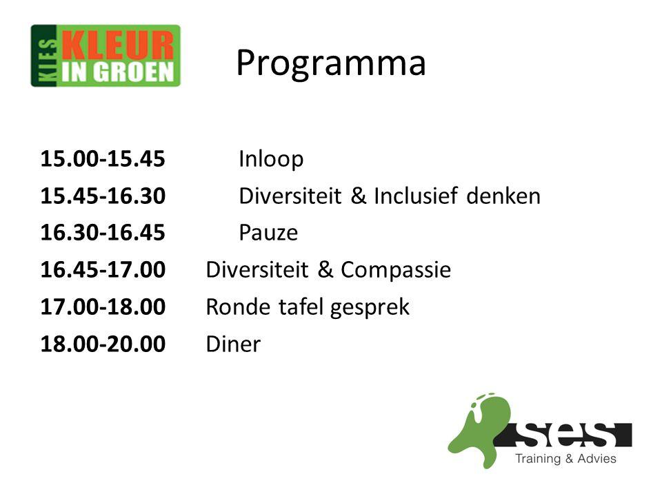 Programma 15.00-15.45 Inloop. 15.45-16.30 Diversiteit & Inclusief denken. 16.30-16.45 Pauze.