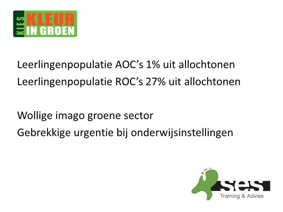 Leerlingenpopulatie AOC's 1% uit allochtonen