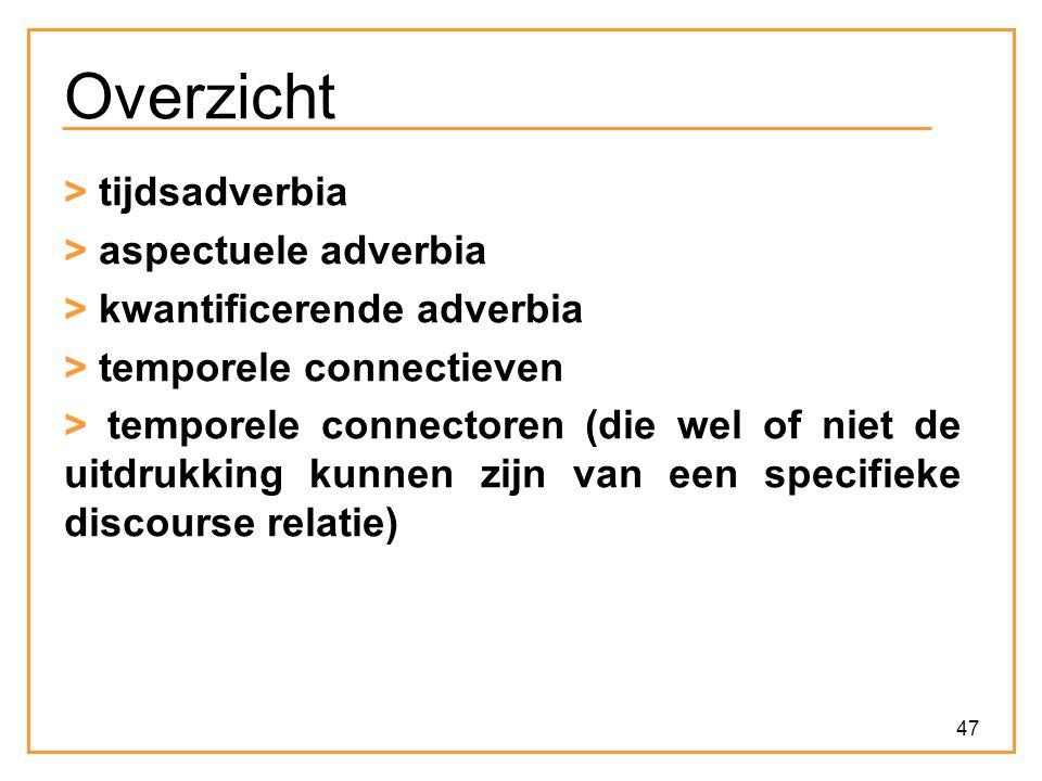 Overzicht > tijdsadverbia > aspectuele adverbia