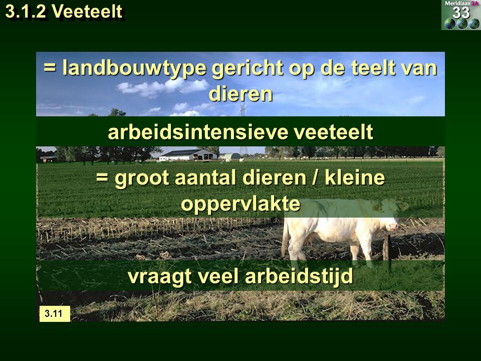 = landbouwtype gericht op de teelt van dieren