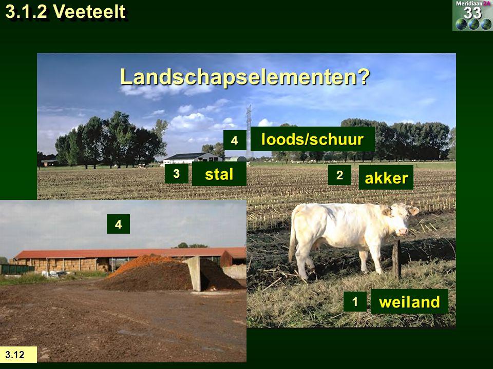 Landschapselementen 3.1.2 Veeteelt 33 loods/schuur stal akker weiland