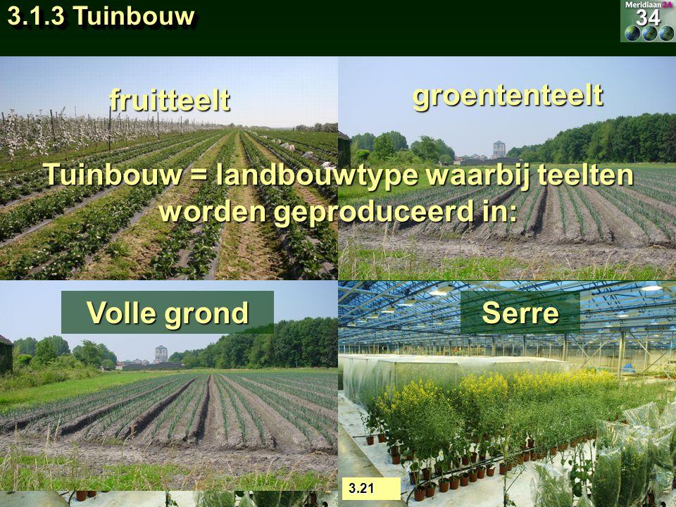 Tuinbouw = landbouwtype waarbij teelten worden geproduceerd in: