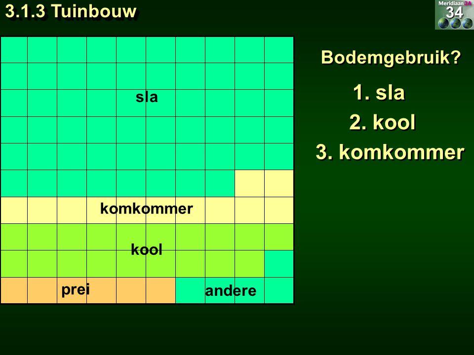1. sla 2. kool 3. komkommer 3.1.3 Tuinbouw Bodemgebruik 34 sla