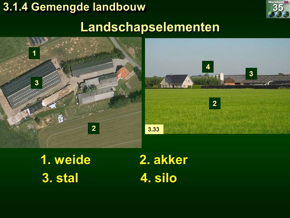 Landschapselementen 1. weide 2. akker 3. stal 4. silo