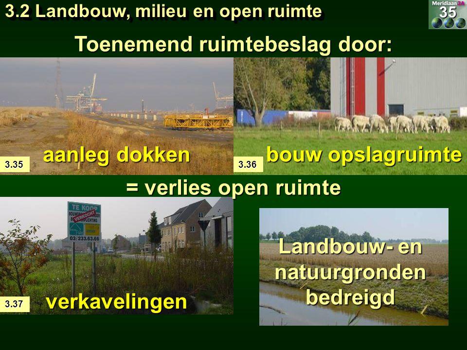 Toenemend ruimtebeslag door: Landbouw- en natuurgronden bedreigd