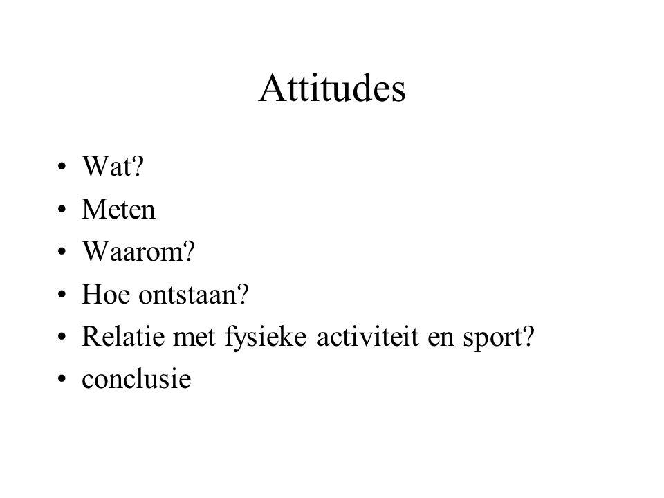 Attitudes Wat Meten Waarom Hoe ontstaan