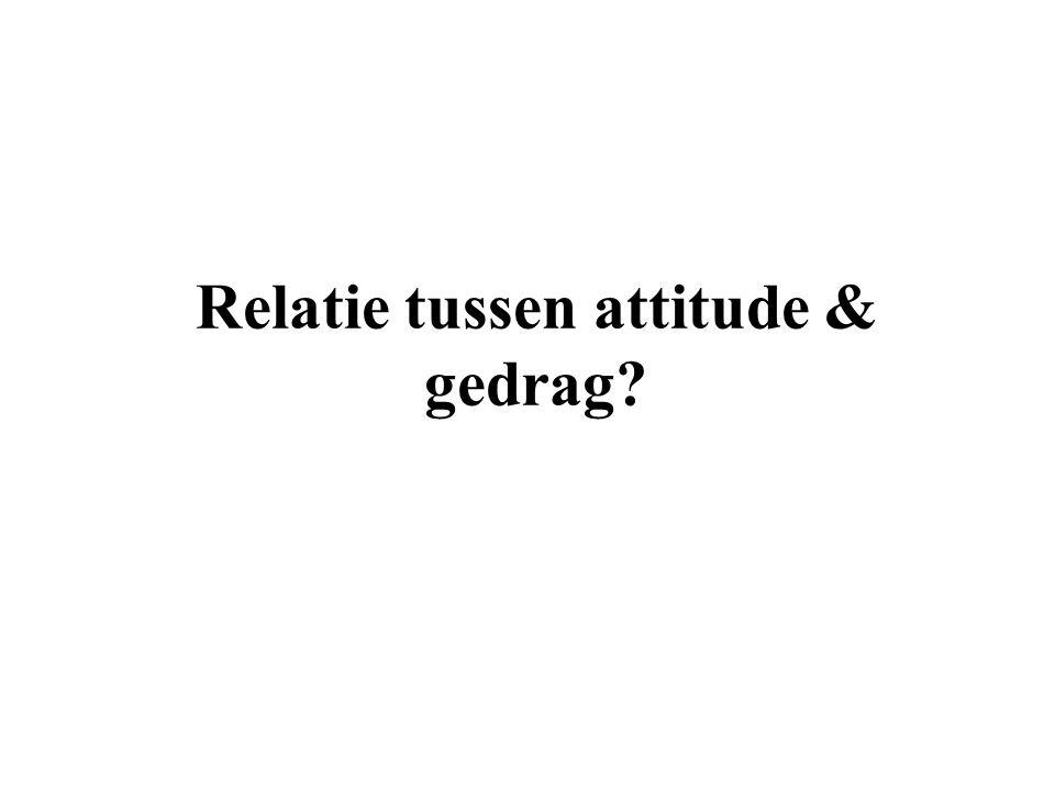 Relatie tussen attitude & gedrag