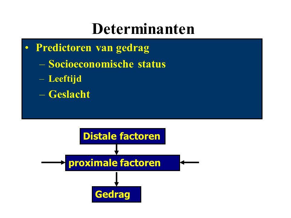 Determinanten Predictoren van gedrag Socioeconomische status Geslacht