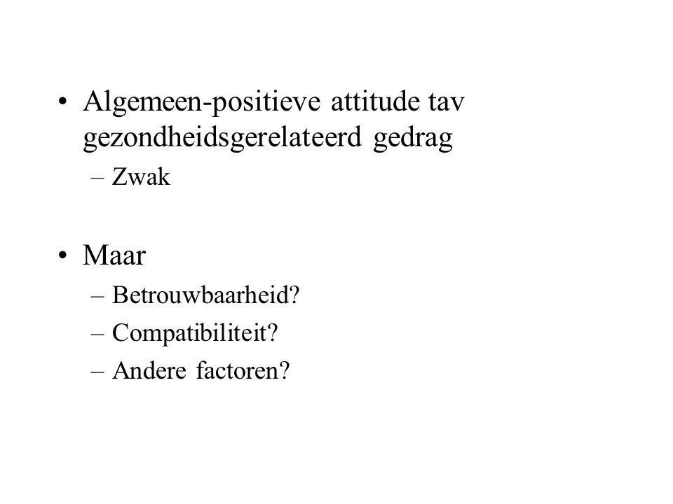 Algemeen-positieve attitude tav gezondheidsgerelateerd gedrag