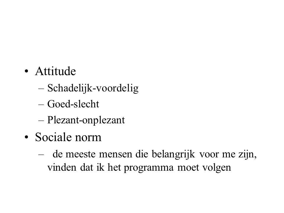 Attitude Sociale norm Schadelijk-voordelig Goed-slecht