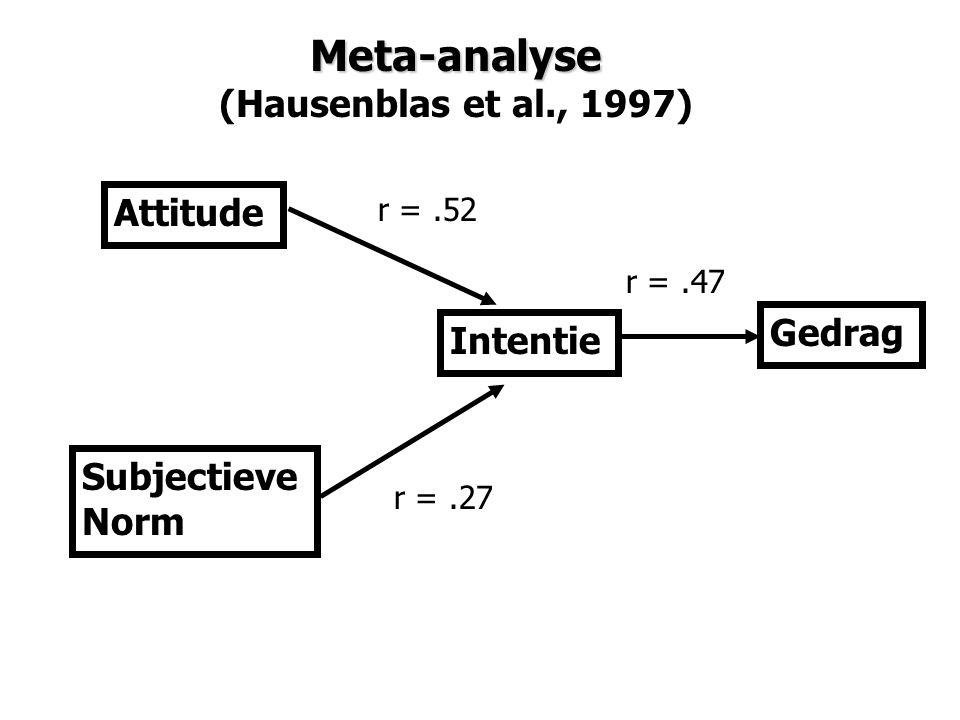 Meta-analyse (Hausenblas et al., 1997) Attitude Gedrag Intentie