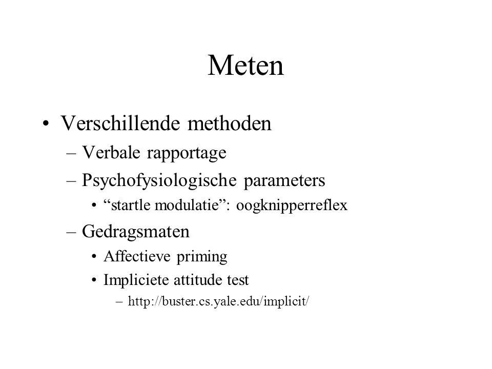 Meten Verschillende methoden Verbale rapportage
