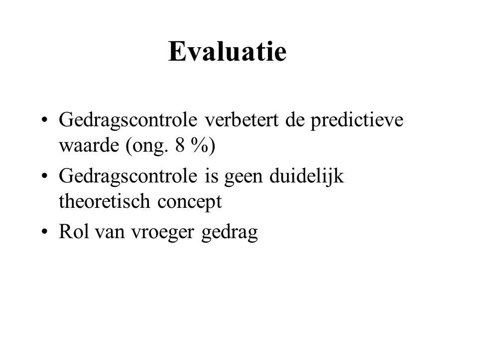 Evaluatie Gedragscontrole verbetert de predictieve waarde (ong. 8 %)