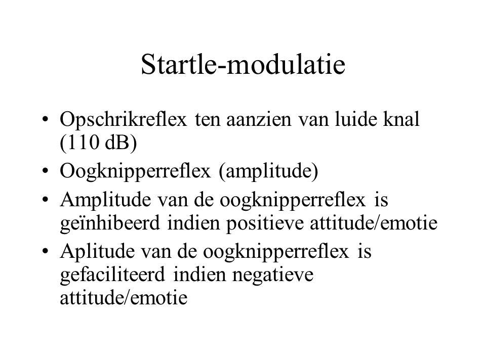 Startle-modulatie Opschrikreflex ten aanzien van luide knal (110 dB)