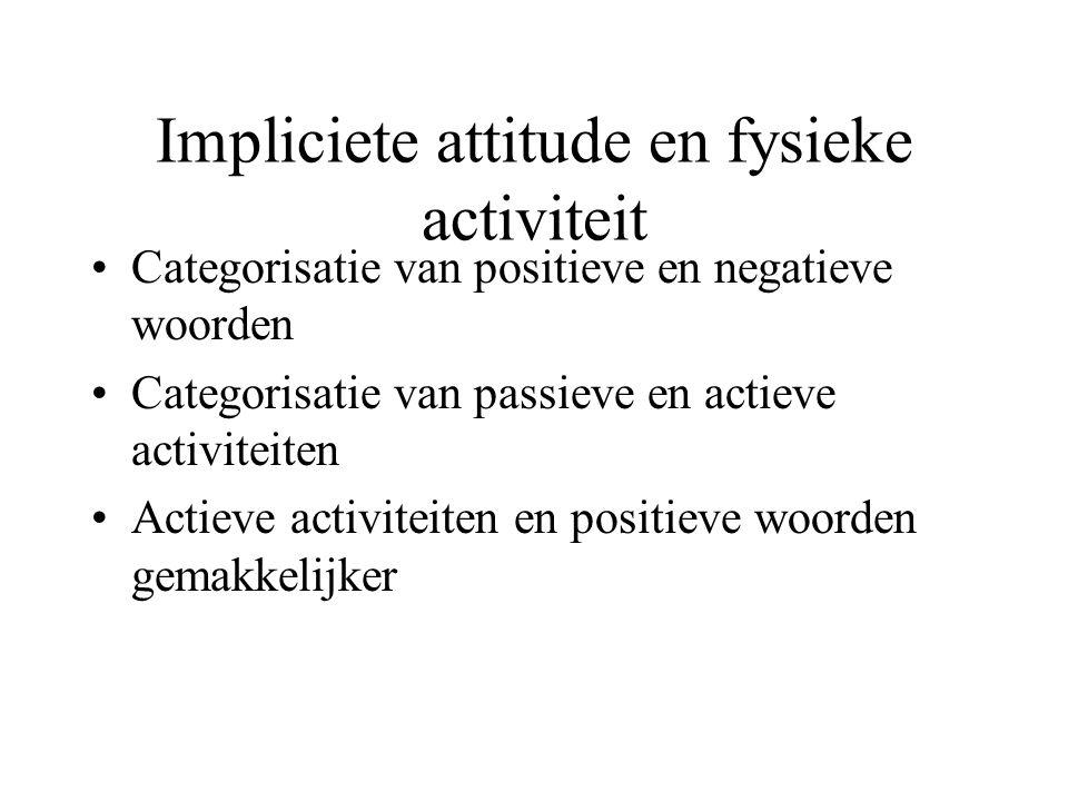 Impliciete attitude en fysieke activiteit