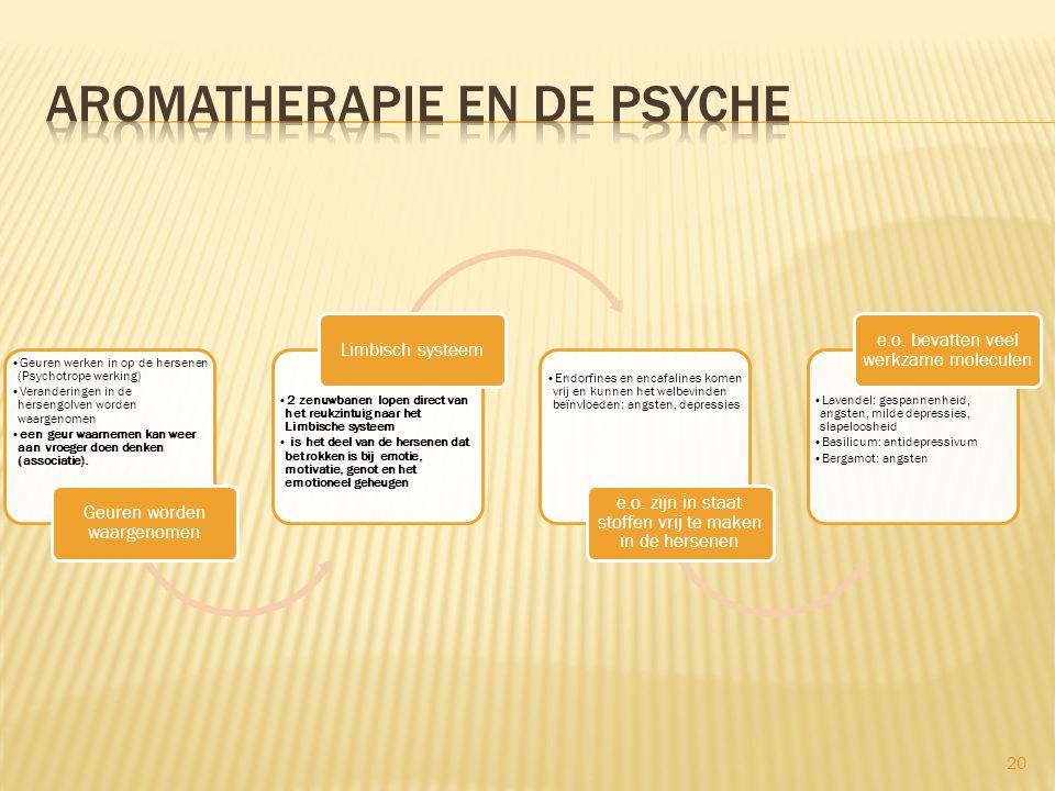 Aromatherapie en de psyche