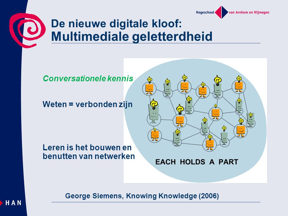 De nieuwe digitale kloof: Multimediale geletterdheid