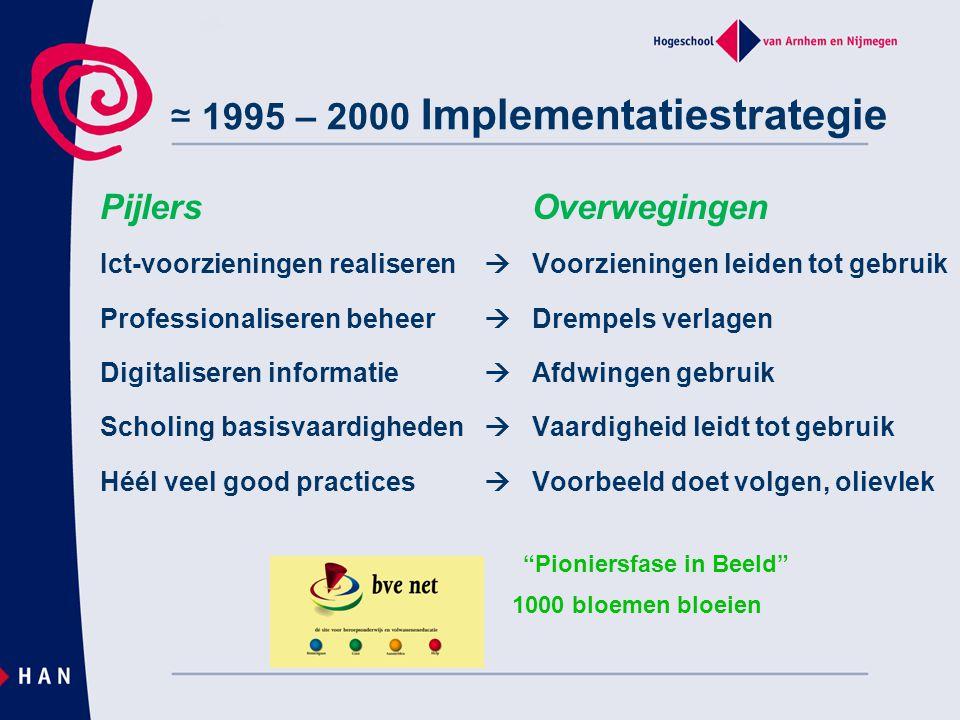 ≃ 1995 – 2000 Implementatiestrategie