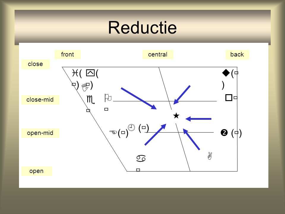 Reductie () () ()       () ()  ()   front