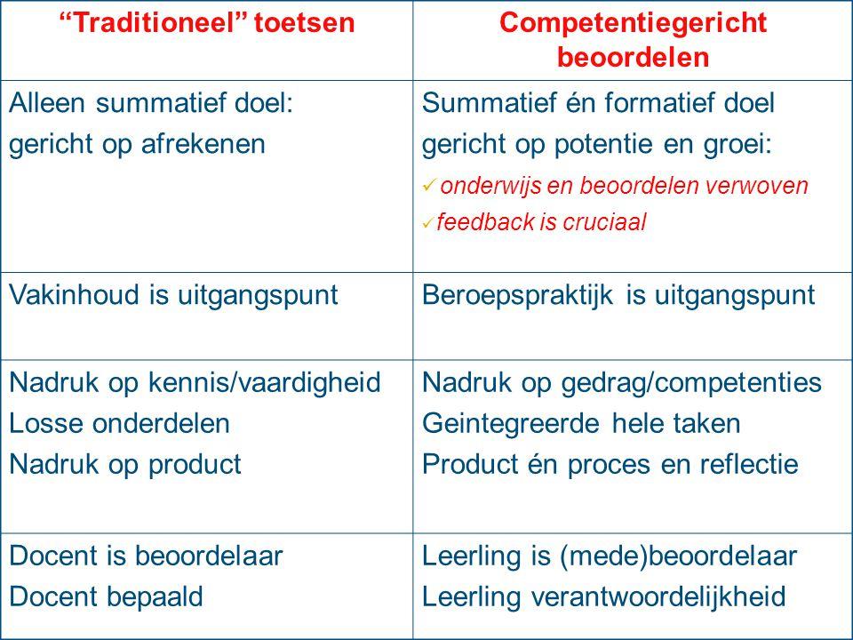 Traditioneel toetsen Competentiegericht beoordelen
