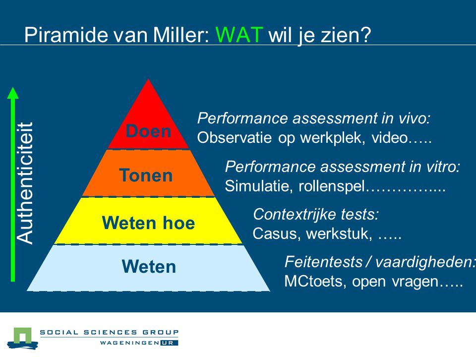 Piramide van Miller: WAT wil je zien