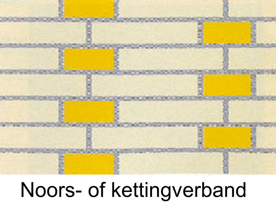 Noors- of kettingverband