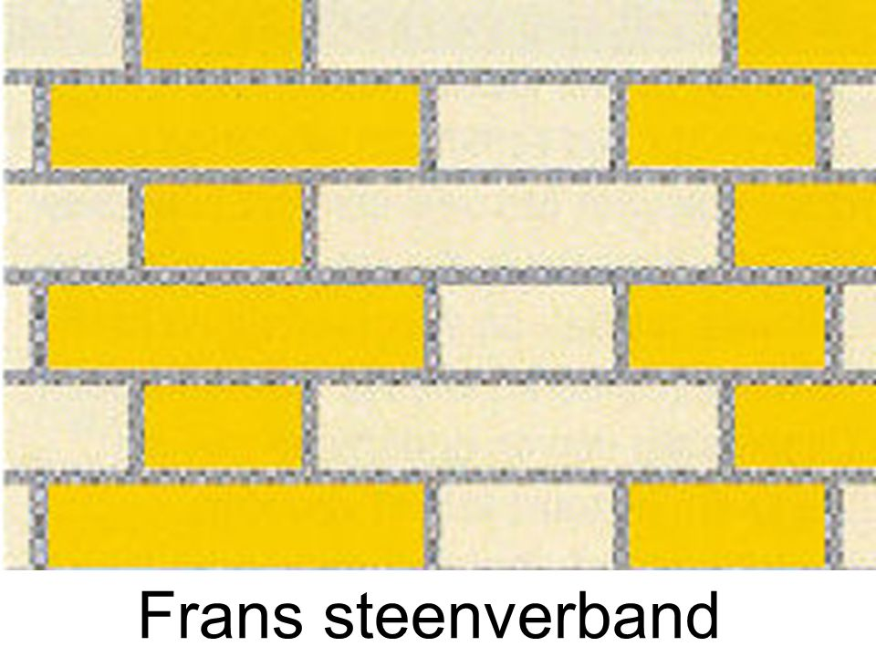 Frans steenverband