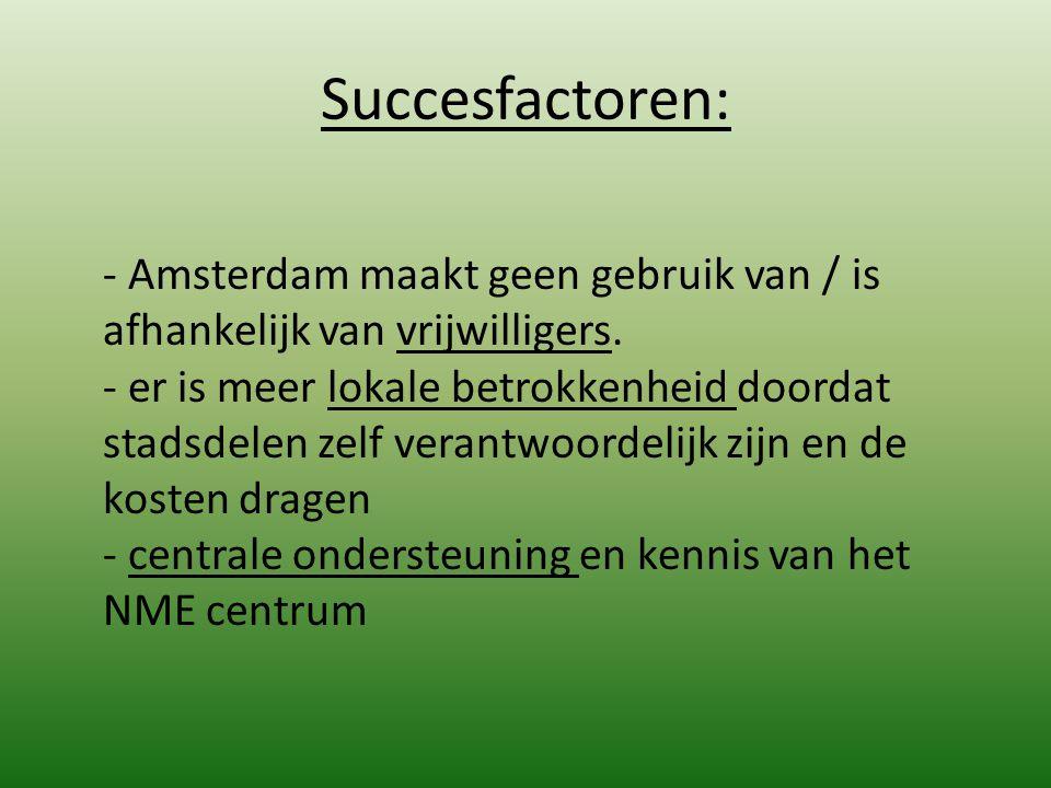 Succesfactoren:
