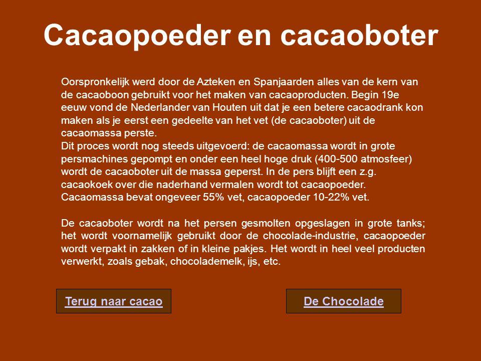 Cacaopoeder en cacaoboter