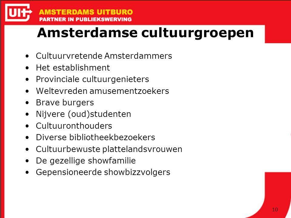 Amsterdamse cultuurgroepen
