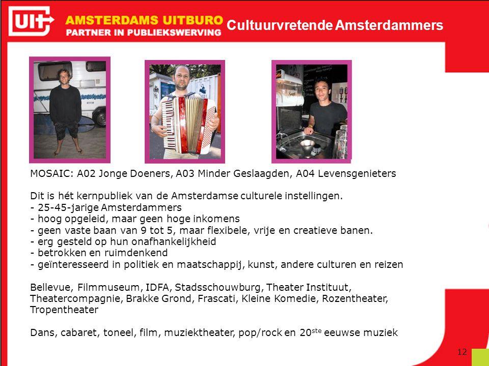 Cultuurvretende Amsterdammers