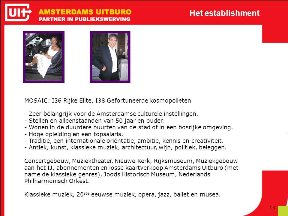Het establishment MOSAIC: I36 Rijke Elite, I38 Gefortuneerde kosmopolieten. - Zeer belangrijk voor de Amsterdamse culturele instellingen.