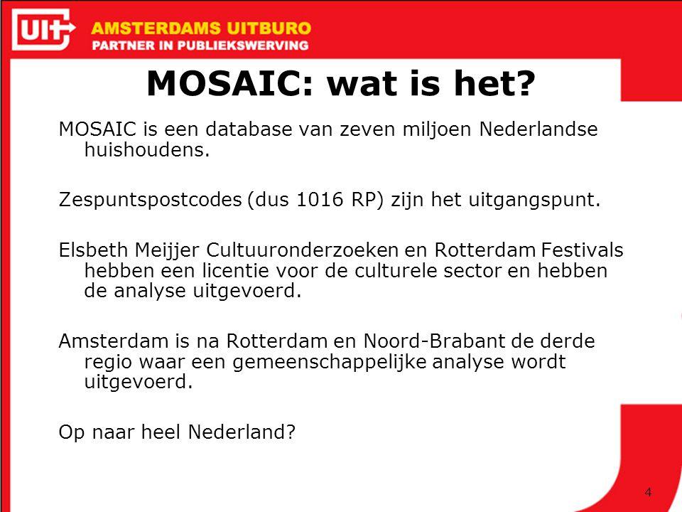 MOSAIC: wat is het MOSAIC is een database van zeven miljoen Nederlandse huishoudens. Zespuntspostcodes (dus 1016 RP) zijn het uitgangspunt.