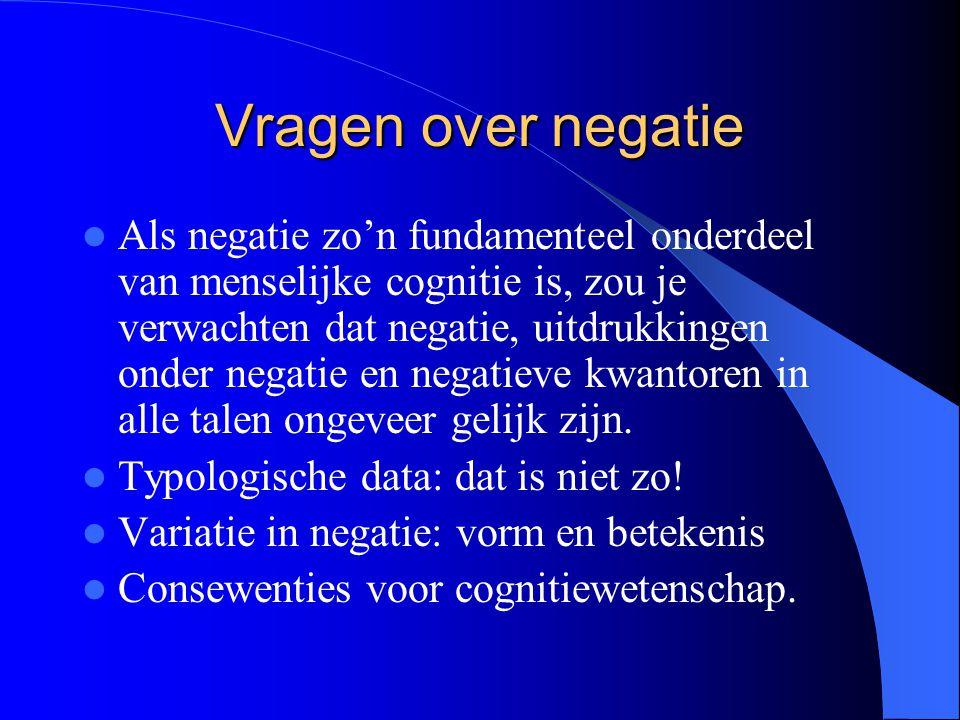 Vragen over negatie