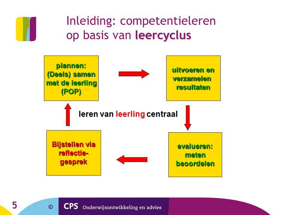 Inleiding: competentieleren op basis van leercyclus