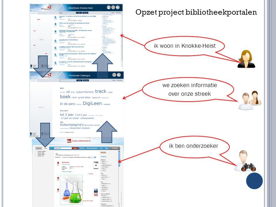 Opzet project bibliotheekportalen