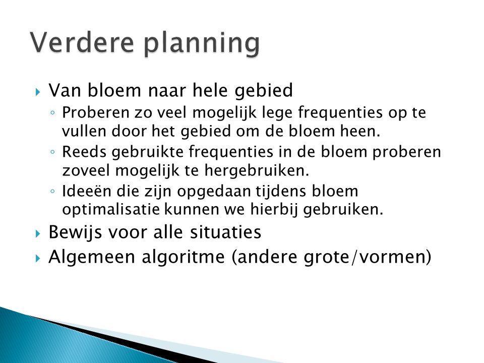 Verdere planning Van bloem naar hele gebied Bewijs voor alle situaties