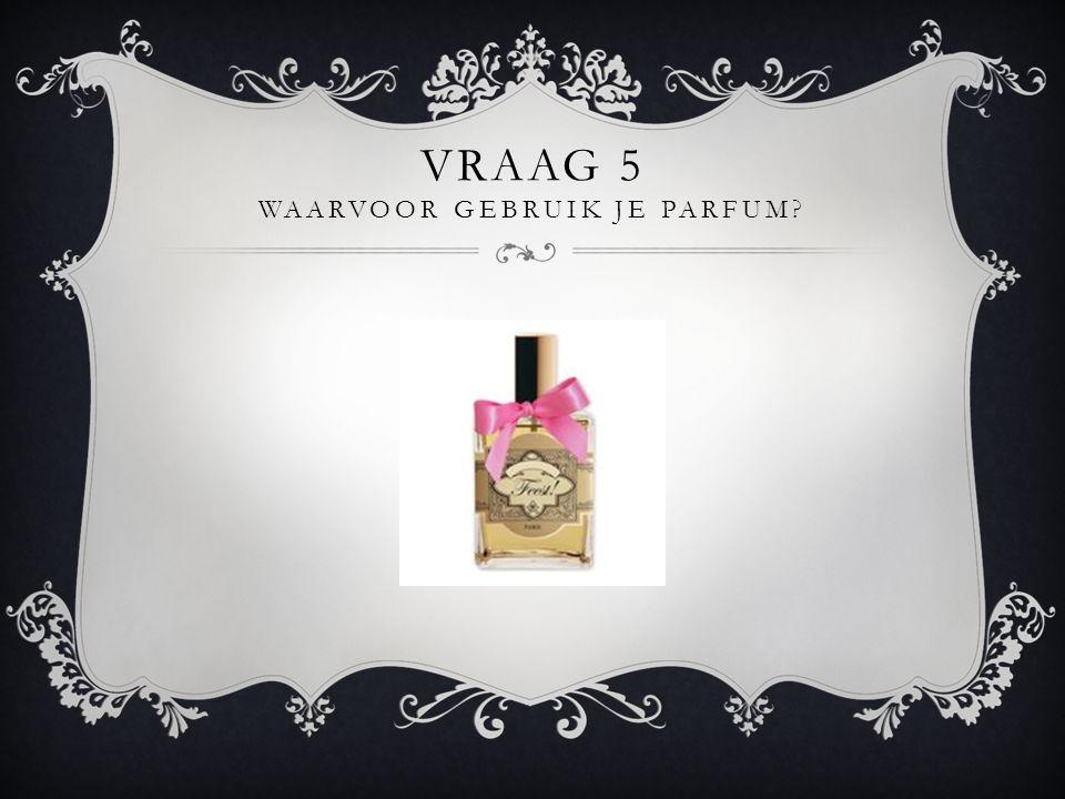 Vraag 5 Waarvoor gebruik je parfum